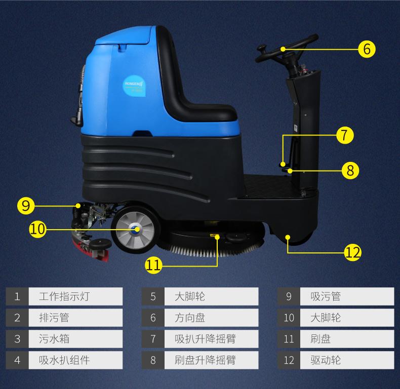 R-XBEN驾驶式洗地机