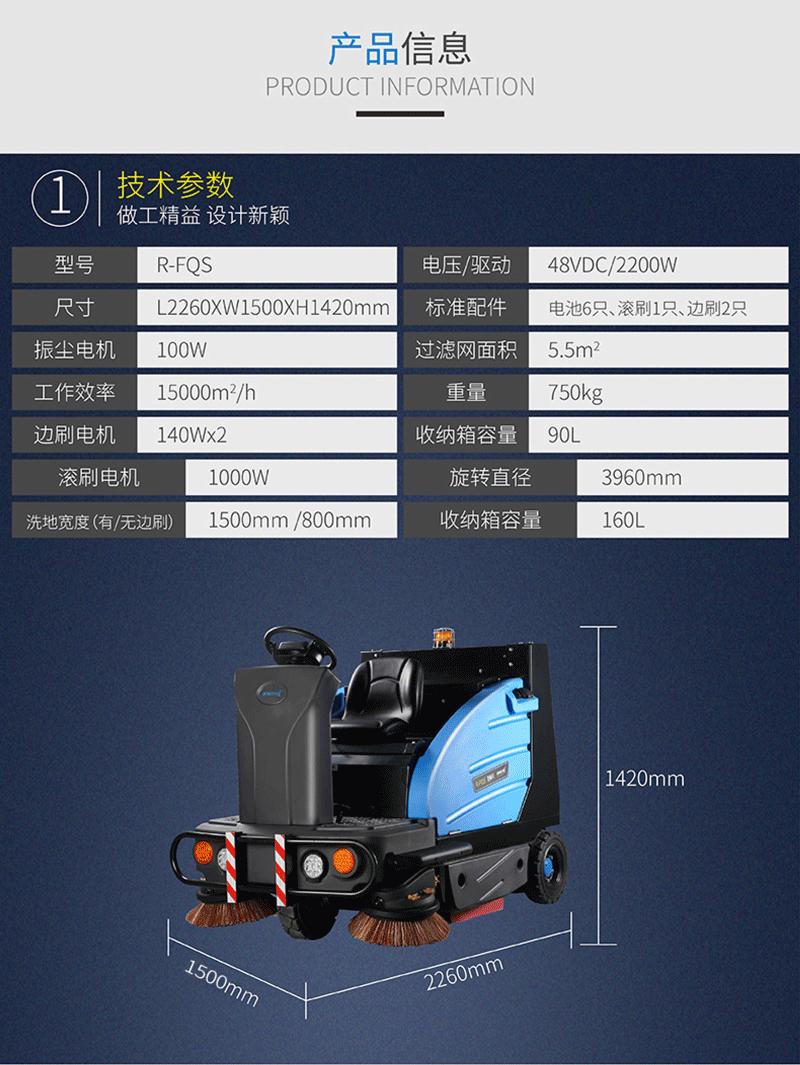 R-FQS-3